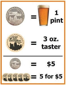 Brewgaloo tokens