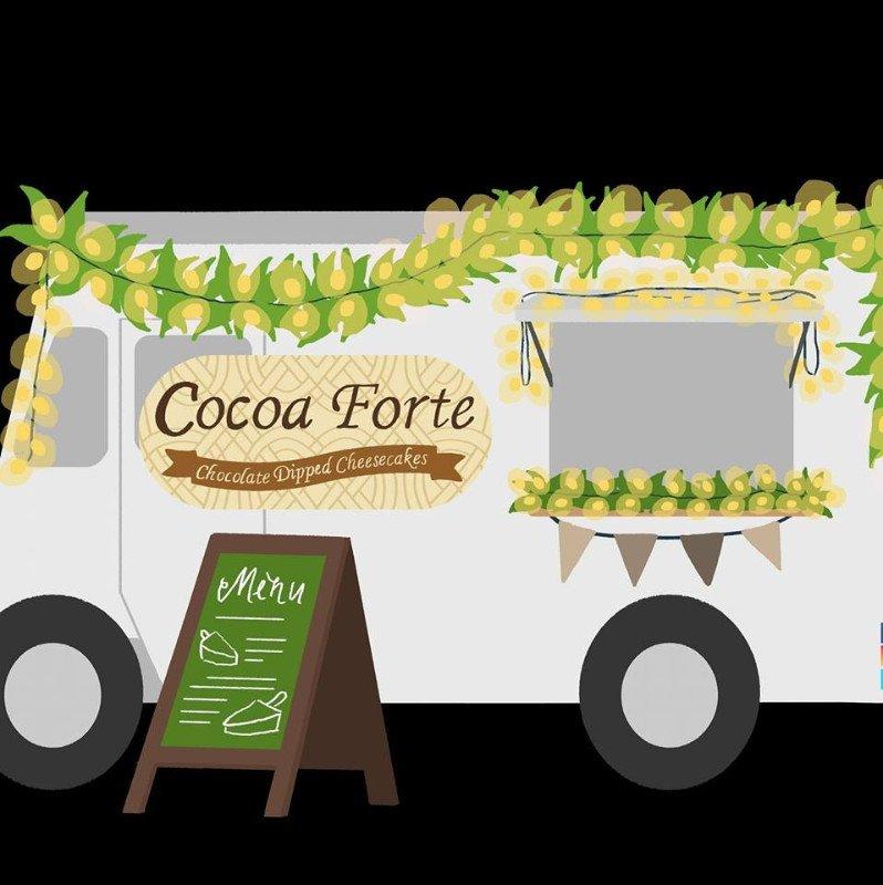 Cocoa-Forte
