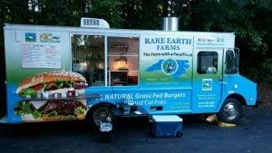 Rare Earth Farms