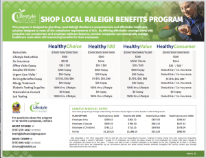 Shop Local Raleigh Benefits