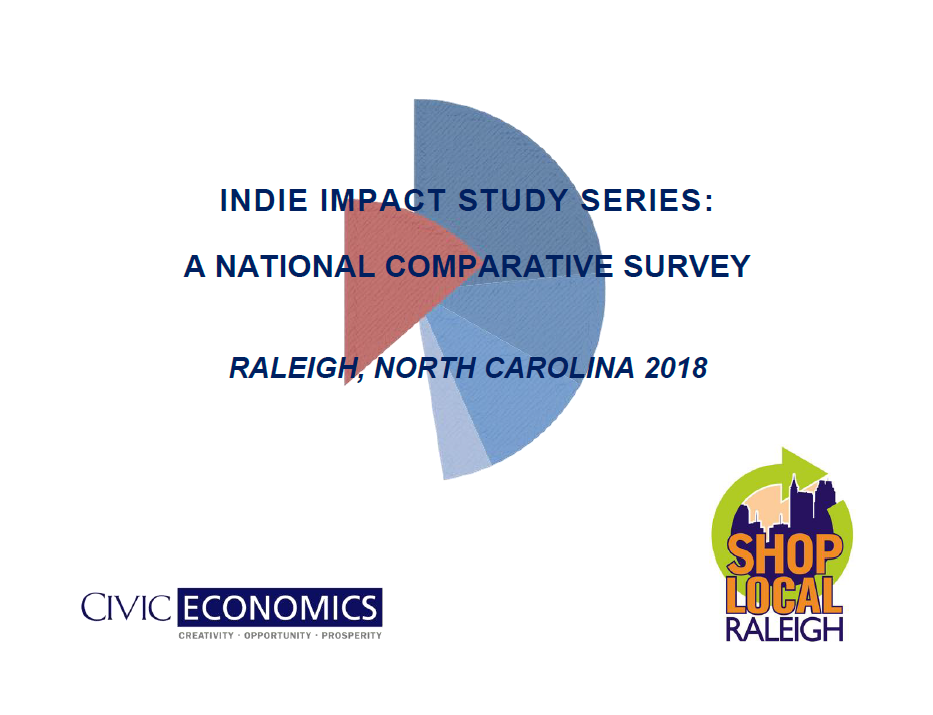 Indie Impact Study
